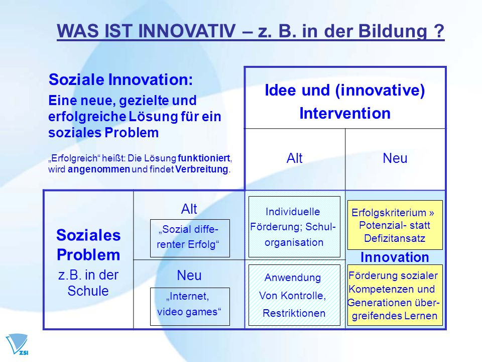 Idee und (innovative) Intervention Soziales Problem
