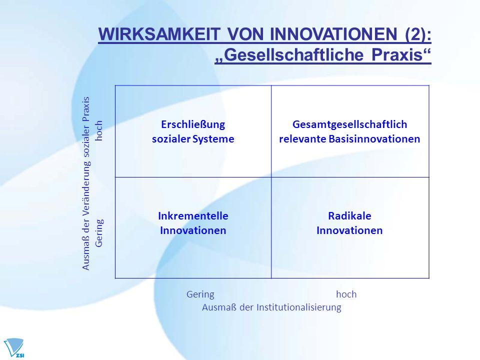 Gesamtgesellschaftlich relevante Basisinnovationen