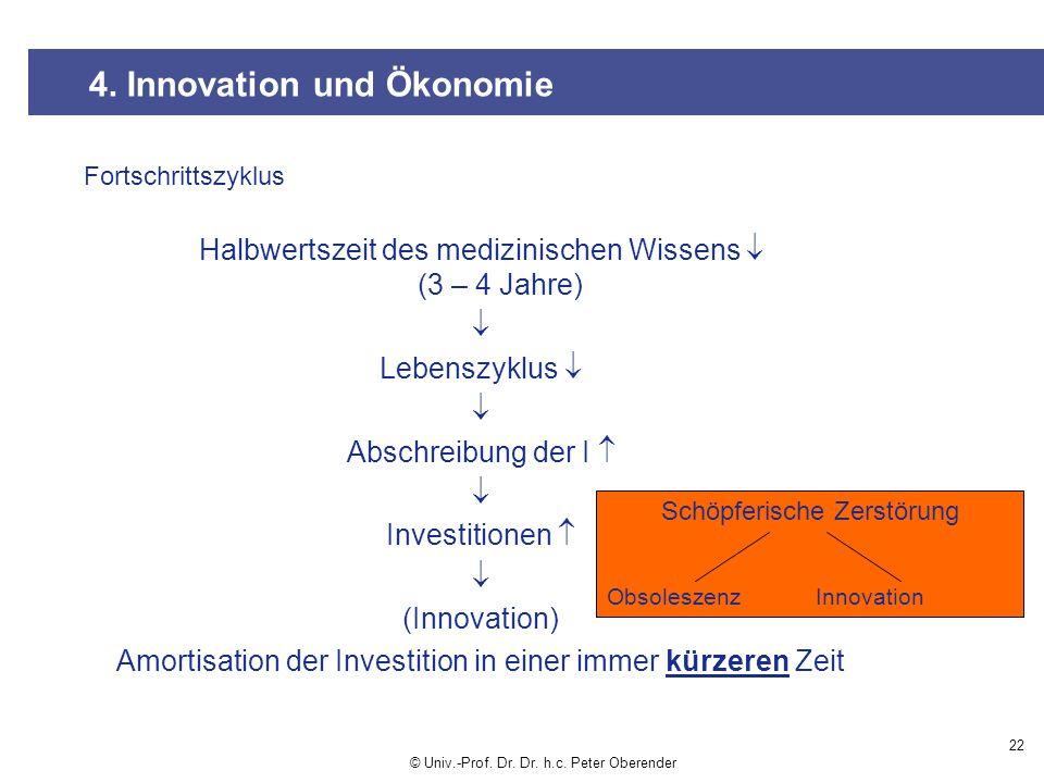 4. Innovation und Ökonomie