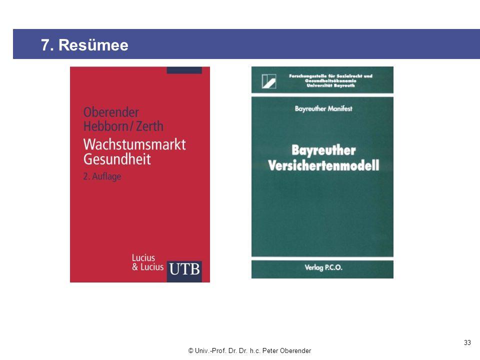 7. Resümee © Univ.-Prof. Dr. Dr. h.c. Peter Oberender