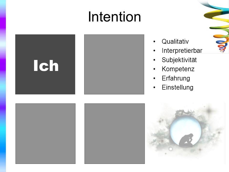 Ich Ich Intention Qualitativ Interpretierbar Subjektivität Kompetenz
