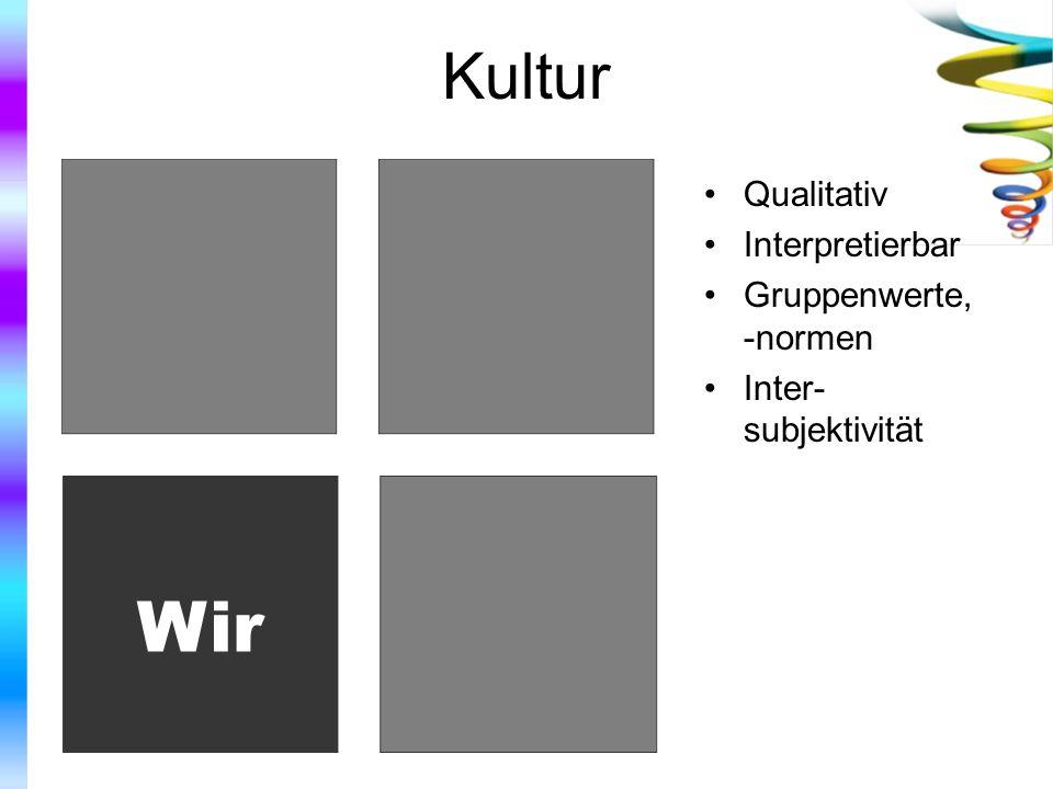 Wir Kultur Qualitativ Interpretierbar Gruppenwerte, -normen