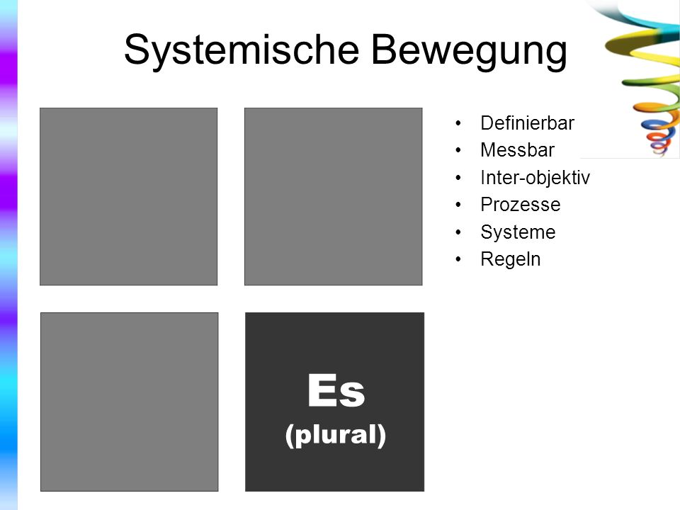 Es Systemische Bewegung (plural) Definierbar Messbar Inter-objektiv