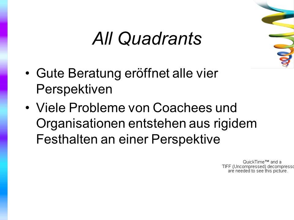All Quadrants Gute Beratung eröffnet alle vier Perspektiven