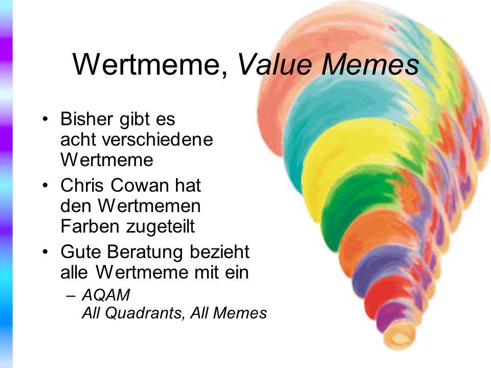 Wertmeme, Value Memes Bisher gibt es acht verschiedene Wertmeme