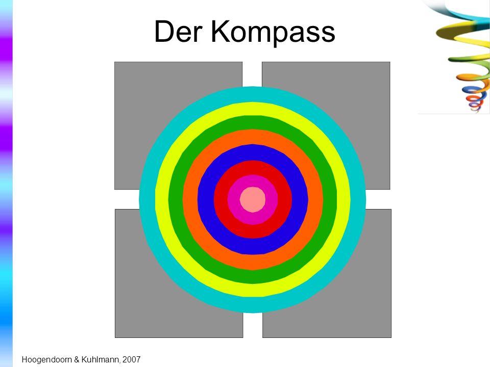 Der Kompass Hoogendoorn & Kuhlmann, 2007