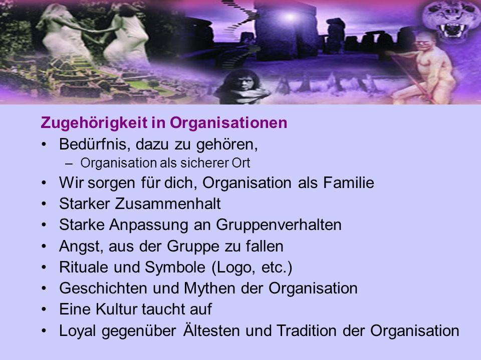 Zugehörigkeit in Organisationen Bedürfnis, dazu zu gehören,