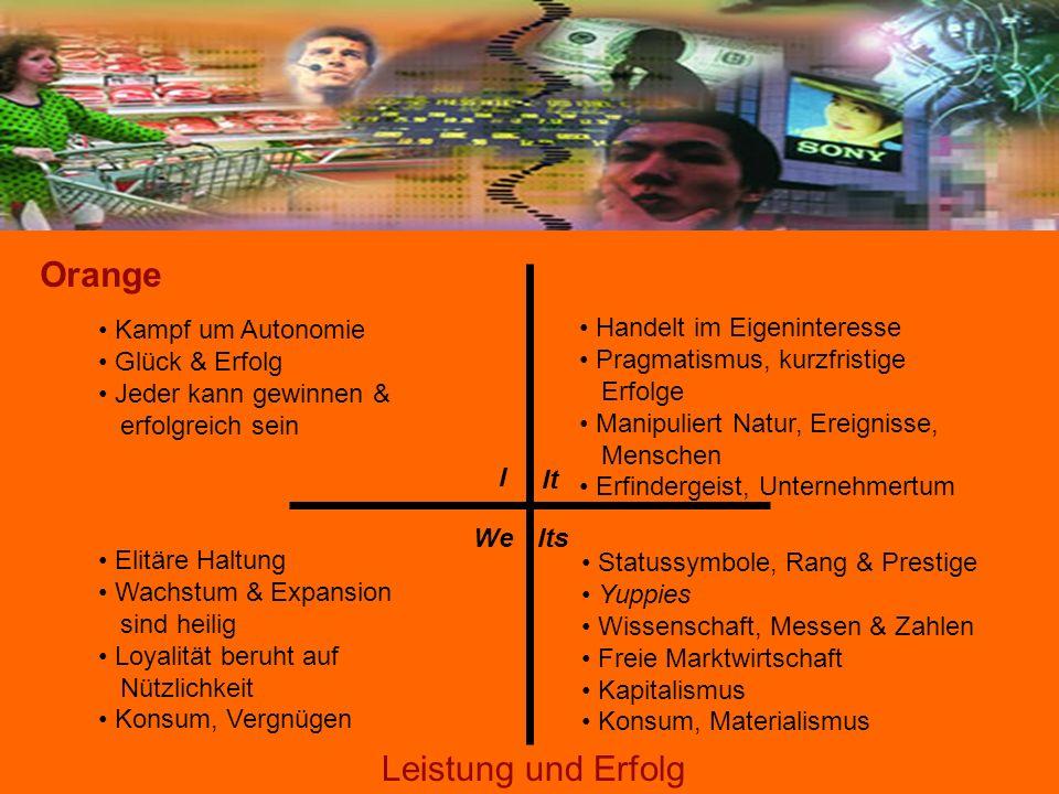 Orange Leistung und Erfolg Kampf um Autonomie Glück & Erfolg