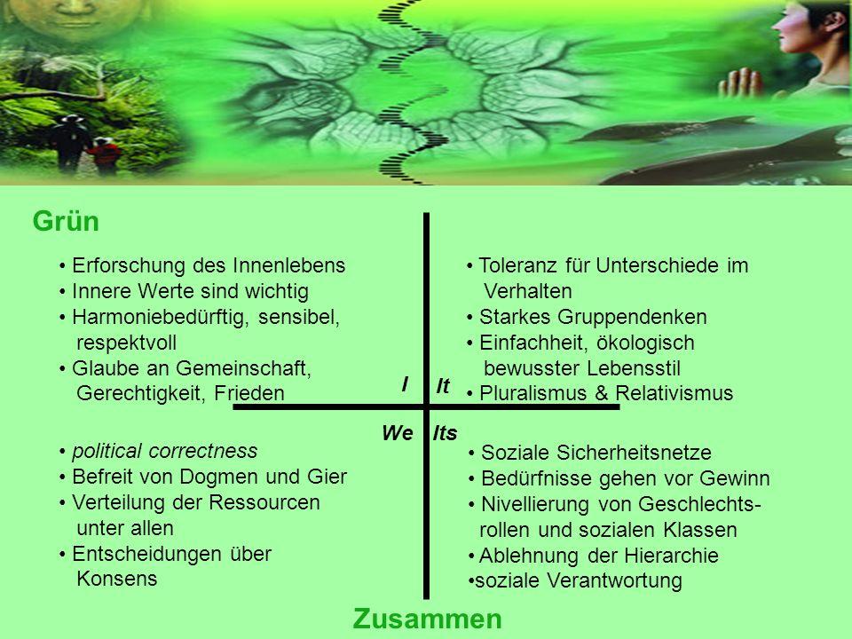 Grün Zusammen Erforschung des Innenlebens Innere Werte sind wichtig
