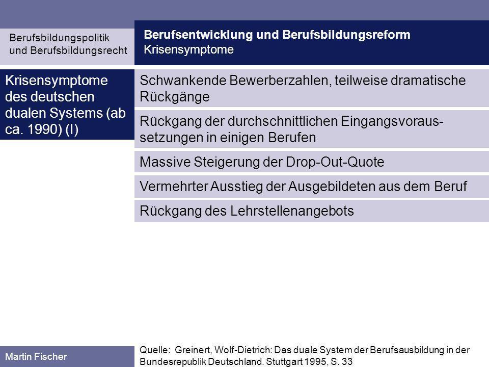 Krisensymptome des deutschen dualen Systems (ab ca. 1990) (I)