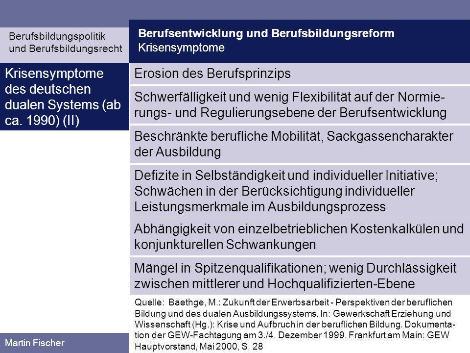 Krisensymptome des deutschen dualen Systems (ab ca. 1990) (II)