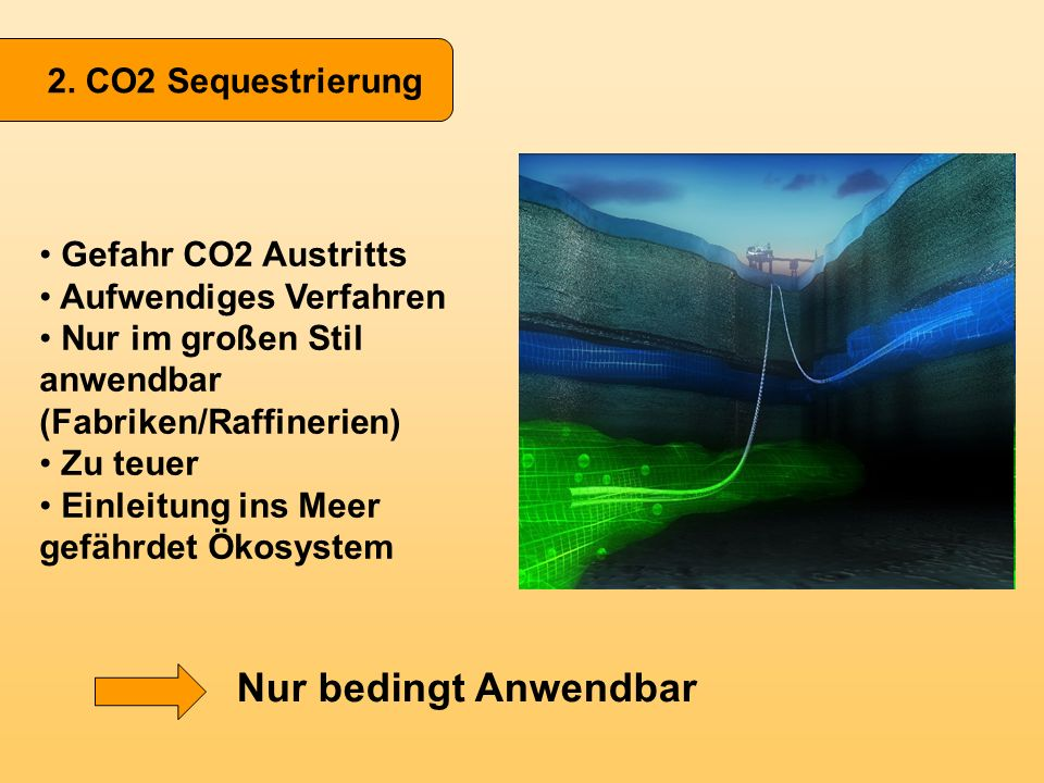 Nur bedingt Anwendbar 2. CO2 Sequestrierung Gefahr CO2 Austritts