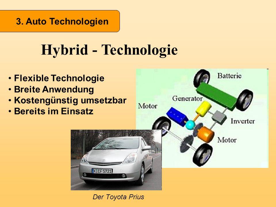 Hybrid - Technologie 3. Auto Technologien Flexible Technologie