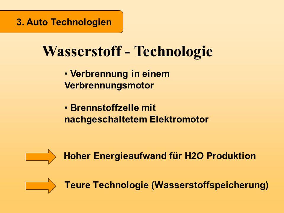 Teure Technologie (Wasserstoffspeicherung)