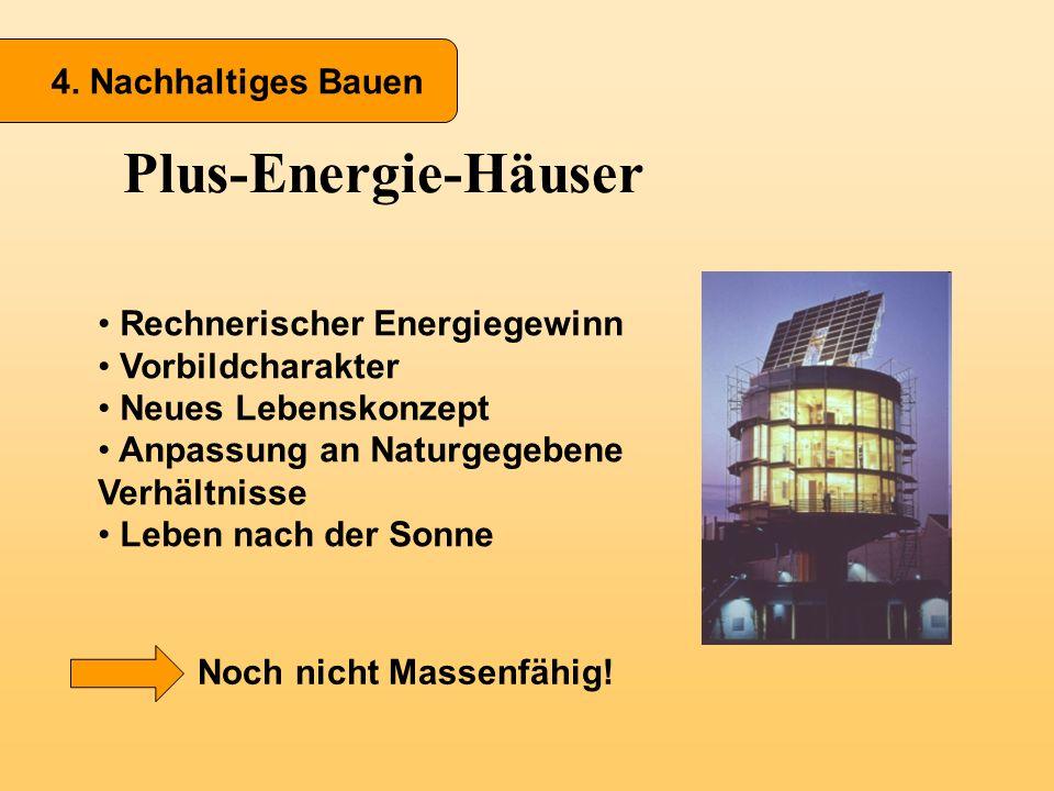 Plus-Energie-Häuser 4. Nachhaltiges Bauen Rechnerischer Energiegewinn
