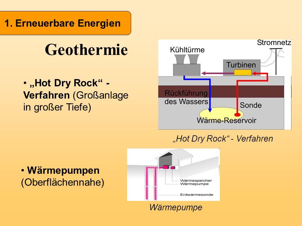 Geothermie 1. Erneuerbare Energien
