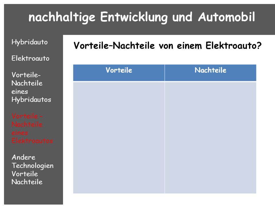 Vorteile–Nachteile von einem Elektroauto