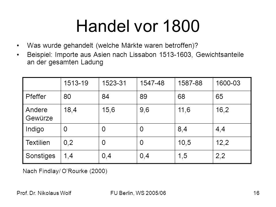Handel vor 1800 Was wurde gehandelt (welche Märkte waren betroffen)