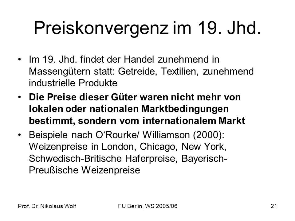 Preiskonvergenz im 19. Jhd.