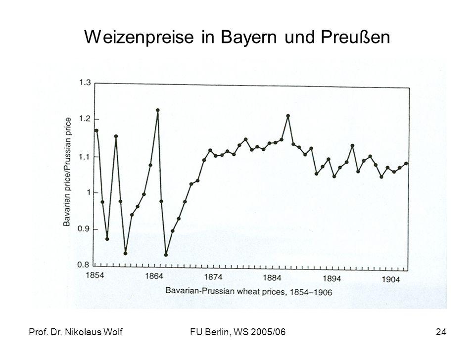 Weizenpreise in Bayern und Preußen