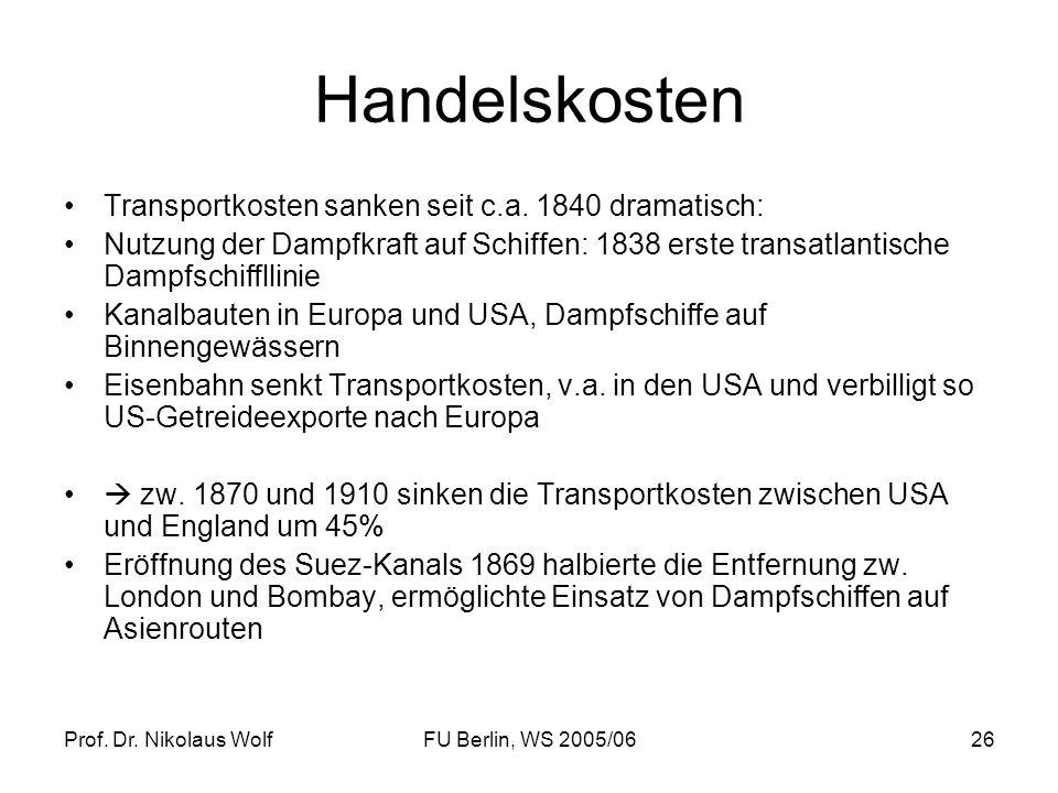 Handelskosten Transportkosten sanken seit c.a. 1840 dramatisch: