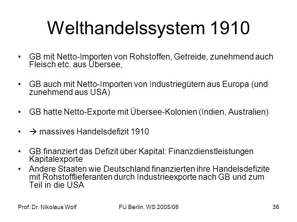 Welthandelssystem 1910 GB mit Netto-Importen von Rohstoffen, Getreide, zunehmend auch Fleisch etc. aus Übersee,