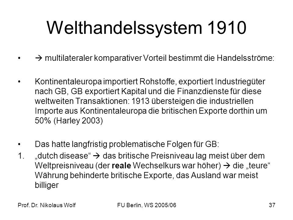 Welthandelssystem 1910  multilateraler komparativer Vorteil bestimmt die Handelsströme: