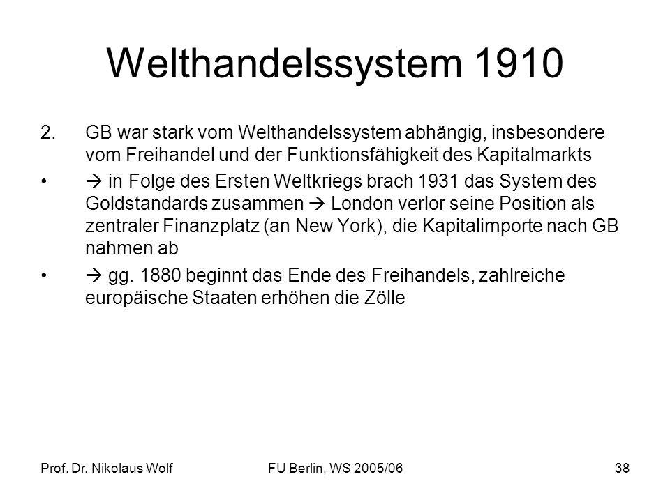 Welthandelssystem 1910 GB war stark vom Welthandelssystem abhängig, insbesondere vom Freihandel und der Funktionsfähigkeit des Kapitalmarkts.