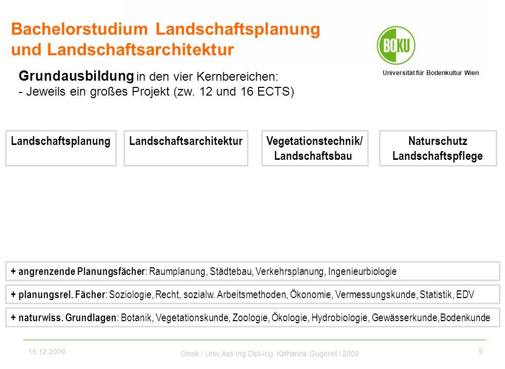 Bachelorstudium Landschaftsplanung und Landschaftsarchitektur