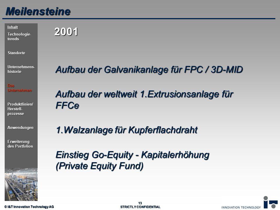 Meilensteine 2001 Aufbau der Galvanikanlage für FPC / 3D-MID