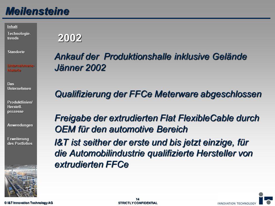 Meilensteine Inhalt. Technologie-trends. Standorte. Unternehmens-historie. Das Unternehmen. Produktlinien/ Herstell-prozesse.