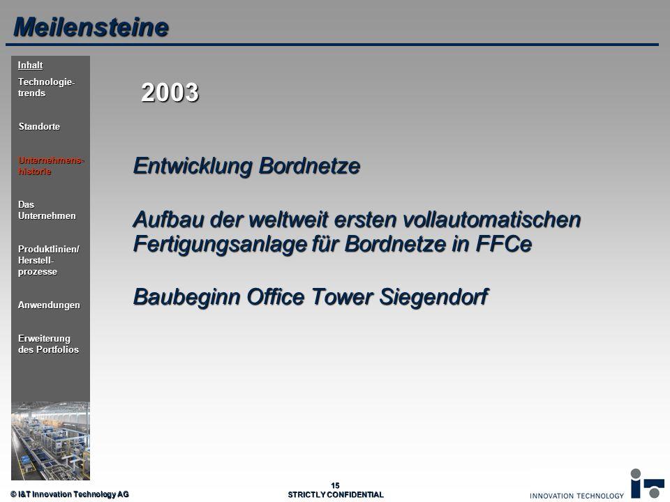 Meilensteine 2003 Entwicklung Bordnetze