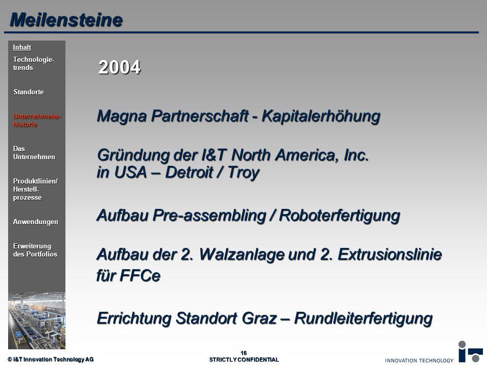 Meilensteine 2004 Magna Partnerschaft - Kapitalerhöhung
