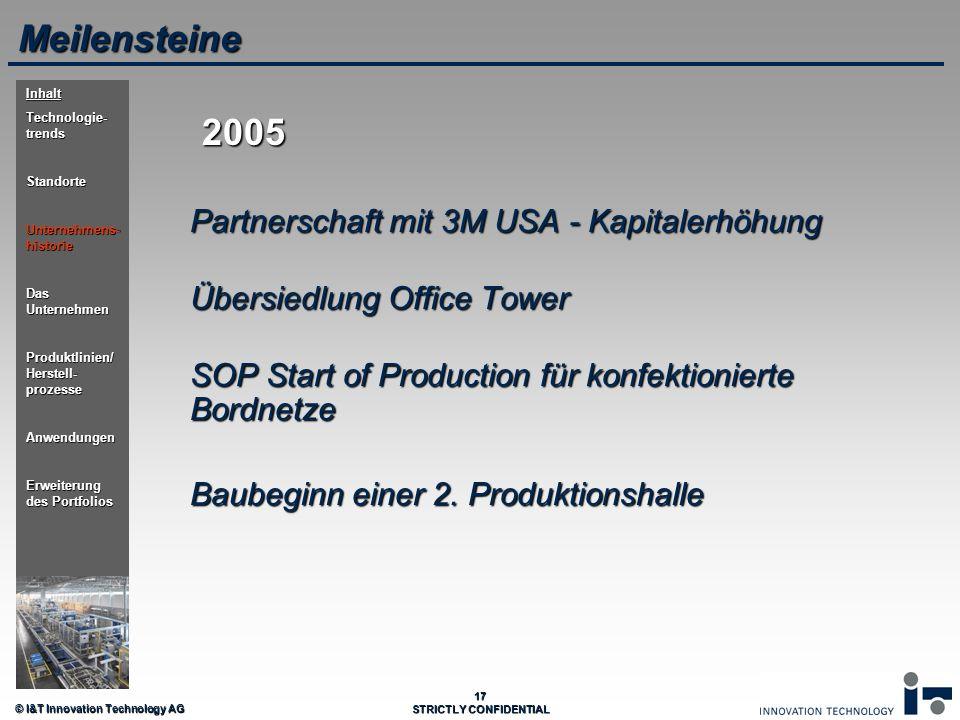 Meilensteine 2005 Partnerschaft mit 3M USA - Kapitalerhöhung