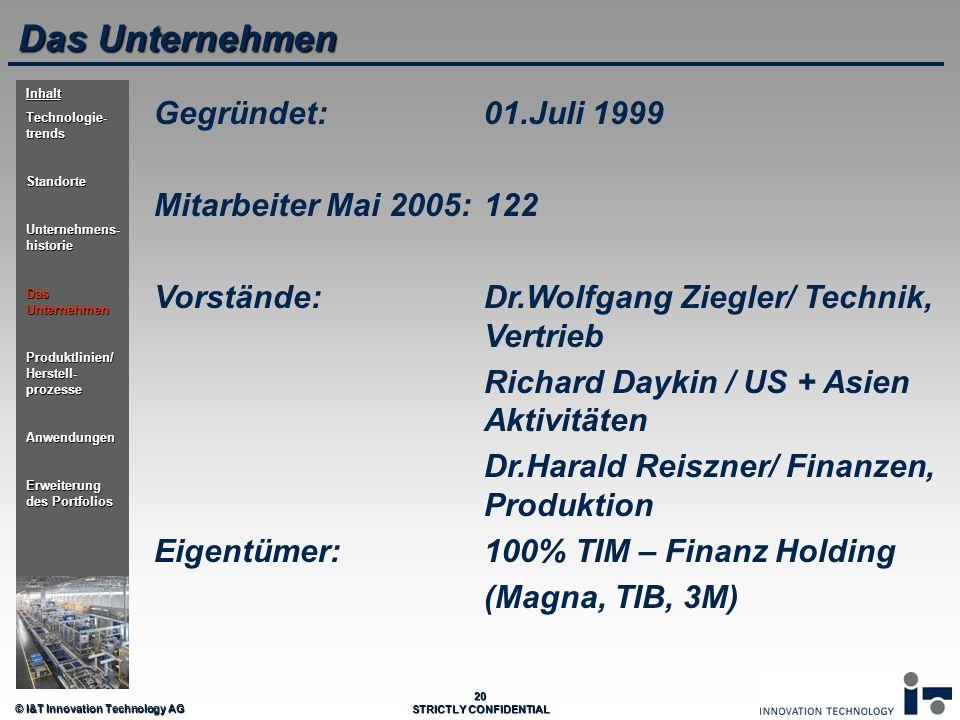 Das Unternehmen Gegründet: 01.Juli 1999 Mitarbeiter Mai 2005: 122