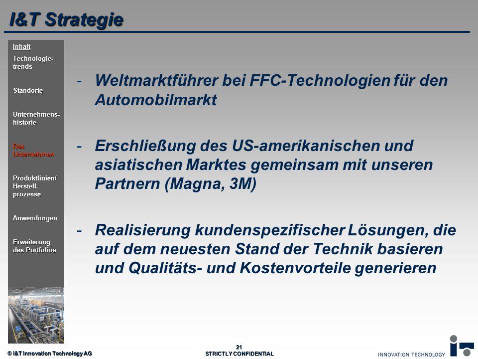 I&T Strategie Inhalt. Technologie-trends. Standorte. Unternehmens-historie. Das Unternehmen. Produktlinien/ Herstell-prozesse.