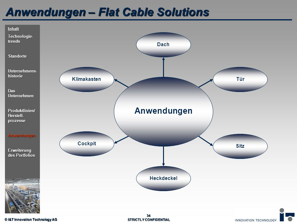 Anwendungen – Flat Cable Solutions