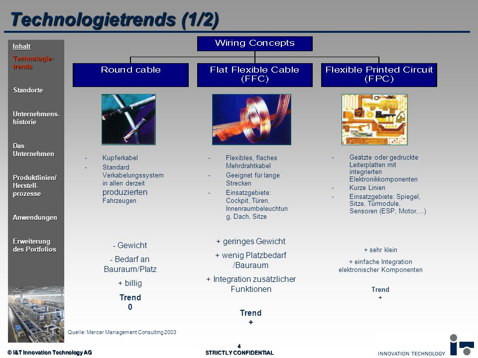 Technologietrends (1/2)