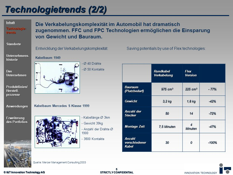 Technologietrends (2/2)