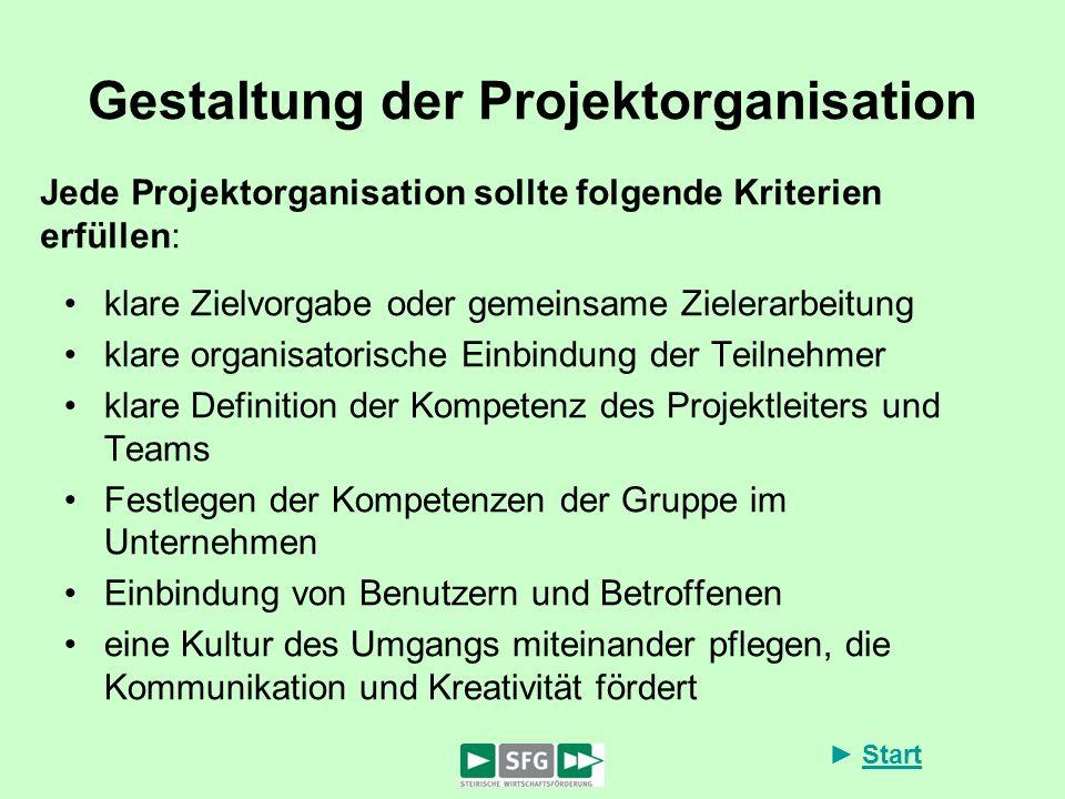 Gestaltung der Projektorganisation