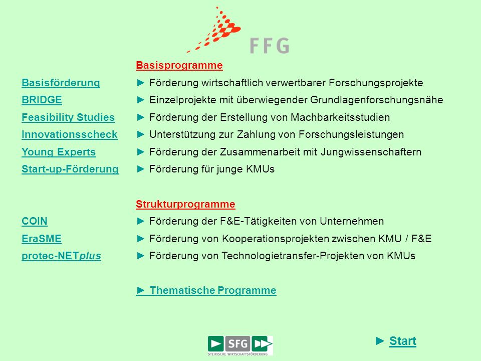 Basisförderung BRIDGE. Feasibility Studies. Innovationsscheck. Young Experts. Start-up-Förderung.