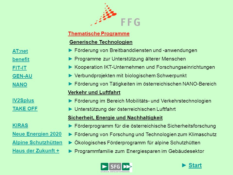 AT:net benefit. FIT-IT. GEN-AU. NANO. IV2Splus. TAKE OFF. KIRAS. Neue Energien 2020. Alpine Schutzhütten.