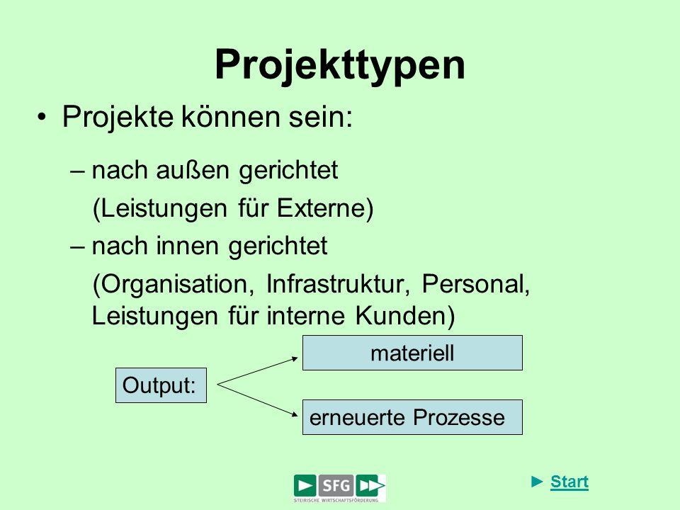 Projekttypen Projekte können sein: nach außen gerichtet