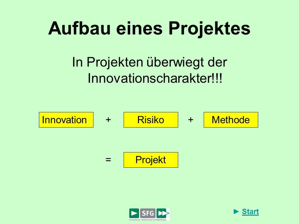 Aufbau eines Projektes