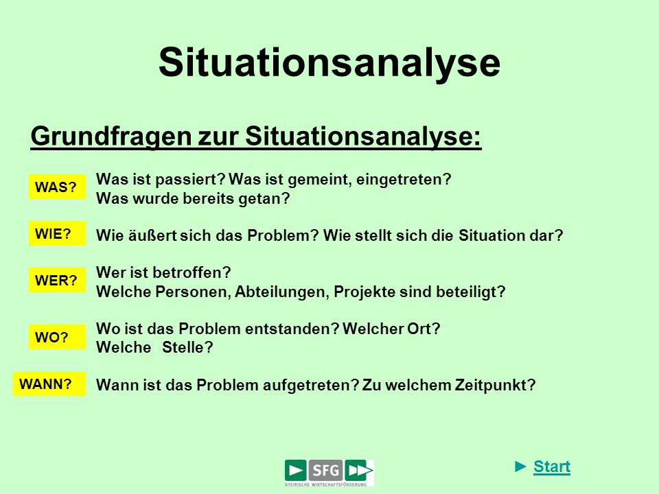 Situationsanalyse Grundfragen zur Situationsanalyse:
