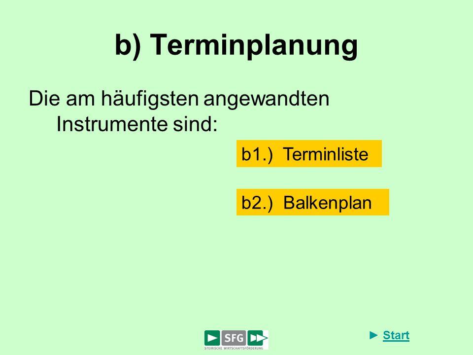 b) Terminplanung Die am häufigsten angewandten Instrumente sind: