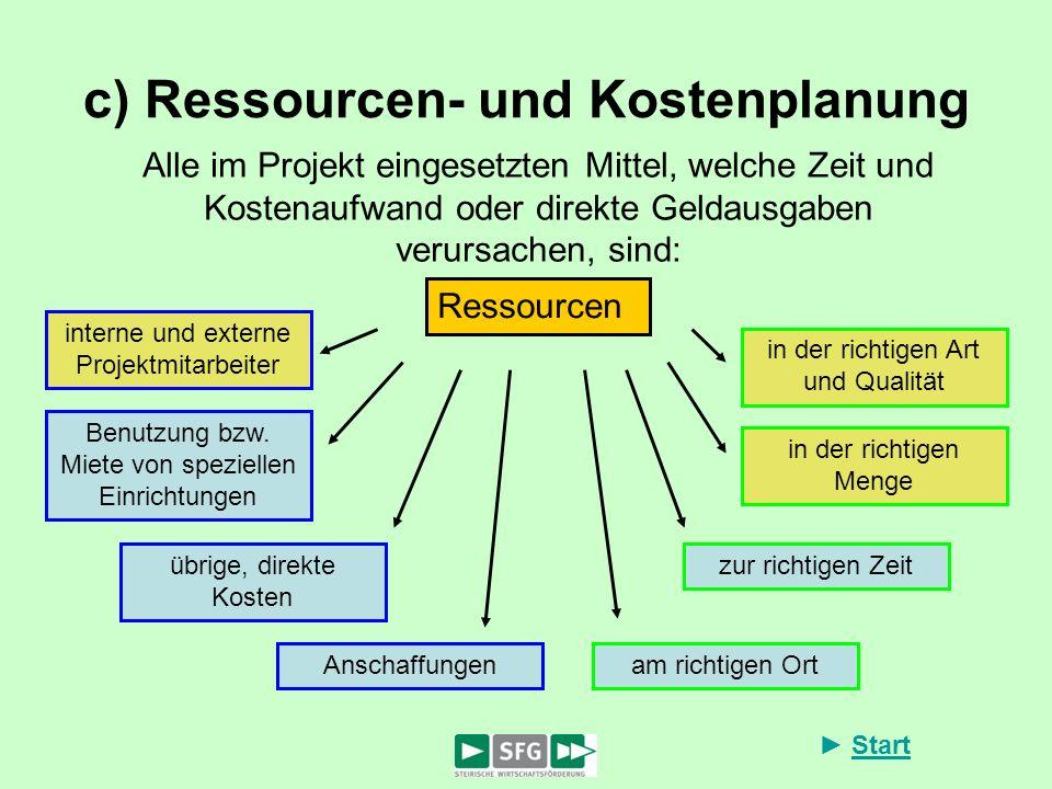 c) Ressourcen- und Kostenplanung