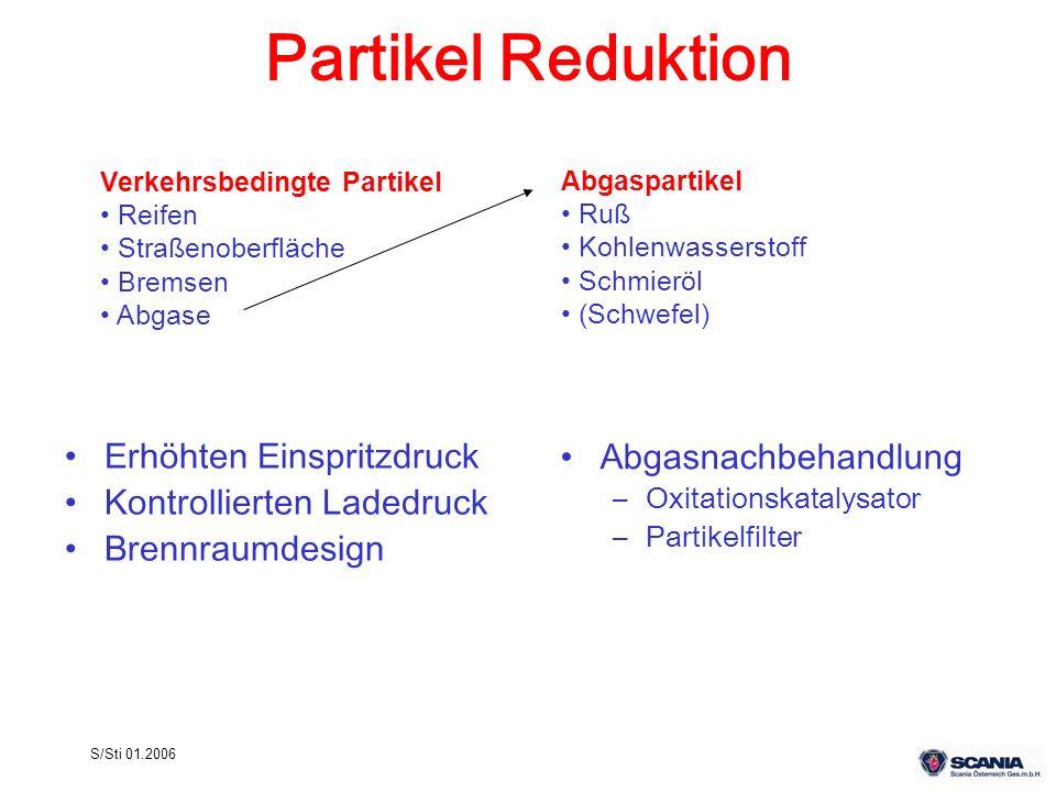 Partikel Reduktion Erhöhten Einspritzdruck Abgasnachbehandlung