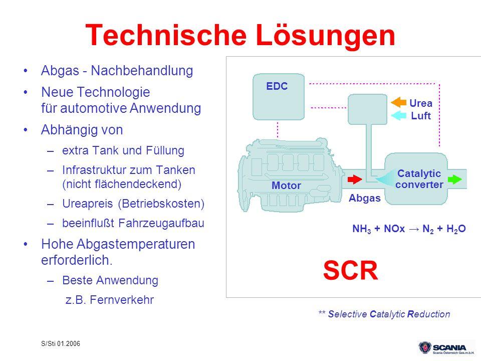 Technische Lösungen SCR Abgas - Nachbehandlung