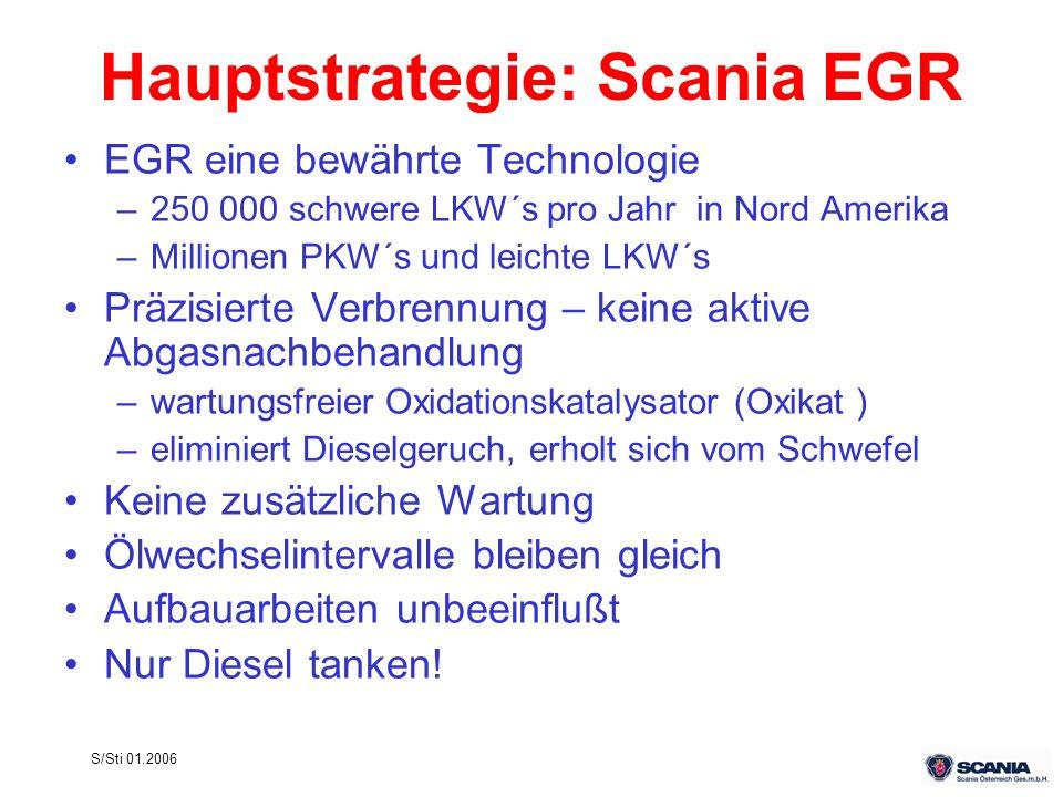 Hauptstrategie: Scania EGR